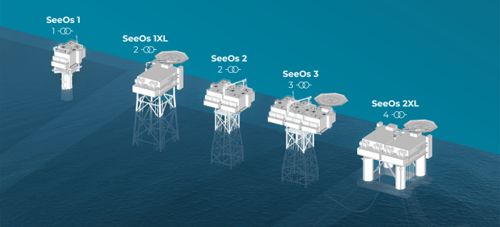 Modular substation secures certification - 4C Offshore