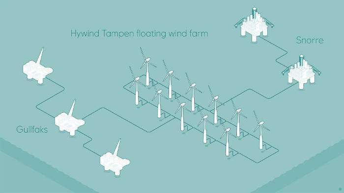 Global Maritime to support Hywind Tampen
