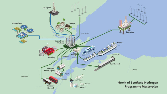 Port Of Cromarty Firth unveils hydrogen hub plans