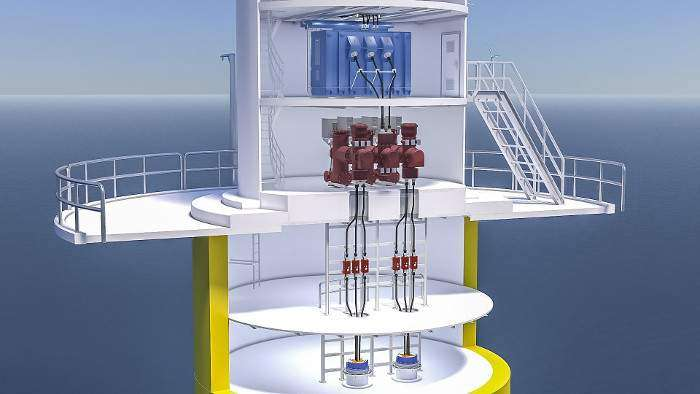 PFISTERER to deliver SEANEX connection system for Seagreen