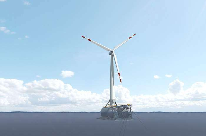 Floating offshore wind mooring system project reaches conclusion
